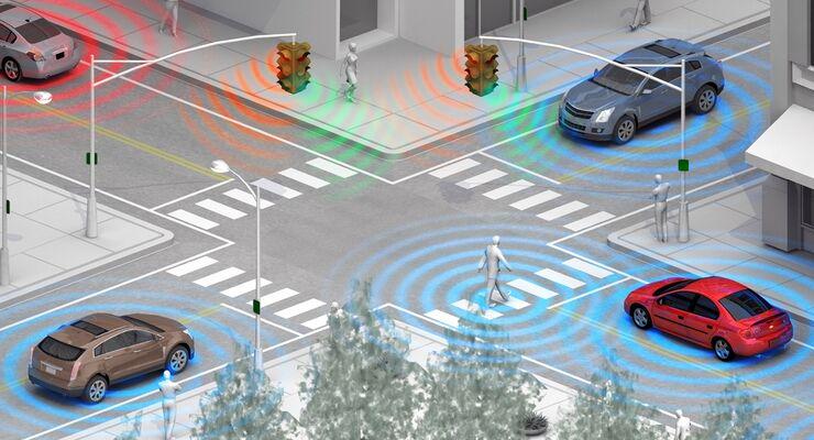 Handy, Fußgänger Ortung, Mobiltelefon