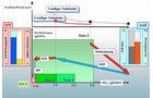 SCR-only-Technologie von Iveco, AGR, SCR
